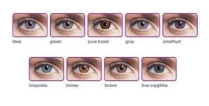Freshlook ColorBlends Colour Chart